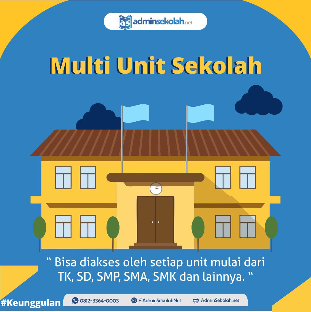 #Keunggulan Adminsekolah.net!!! Multi Unit Sekolah