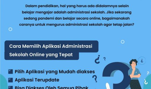 Cara Memilih Aplikasi Administrasi Sekolah Online yang Tepat